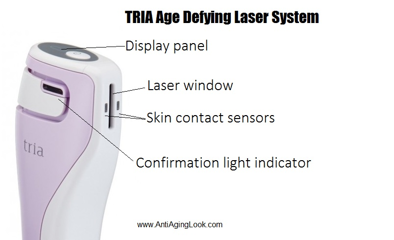 TRIA Age Defying Laser Review